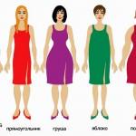 Подобрать одежду по фигуре